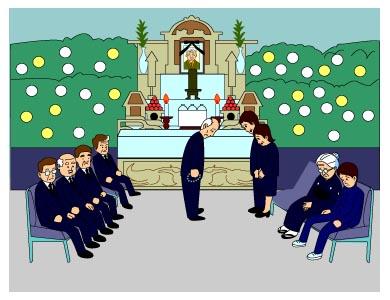 葬式 通夜 と